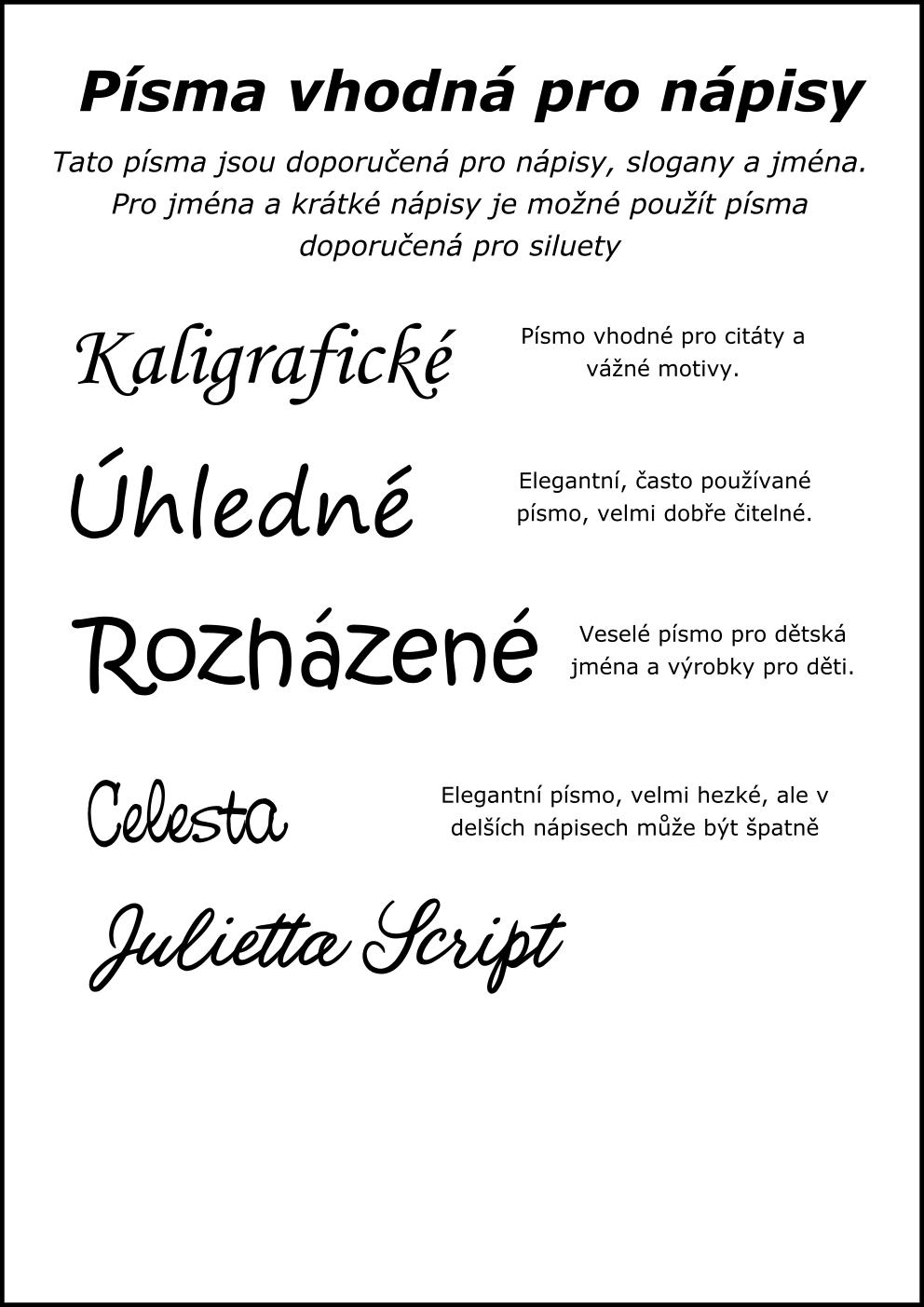 Písma vhodná pro nápisy